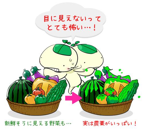 農薬も吸着する食べる活性炭